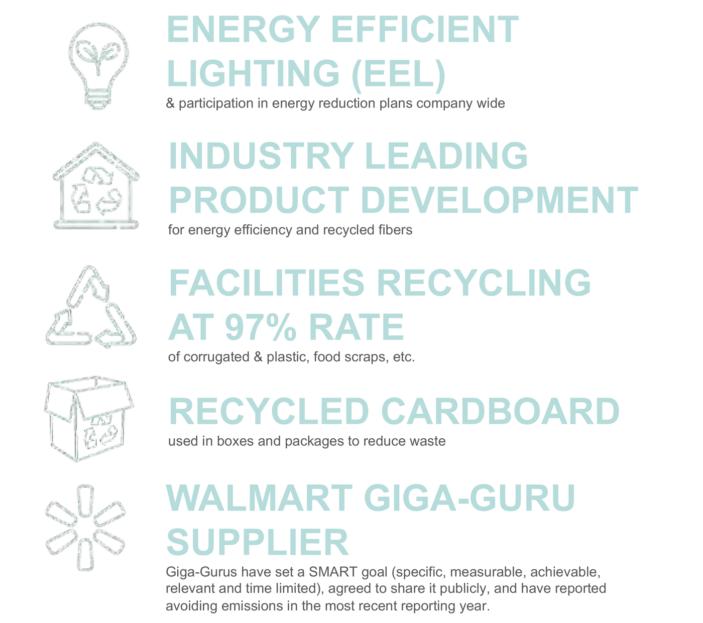 Image of environmental attributes